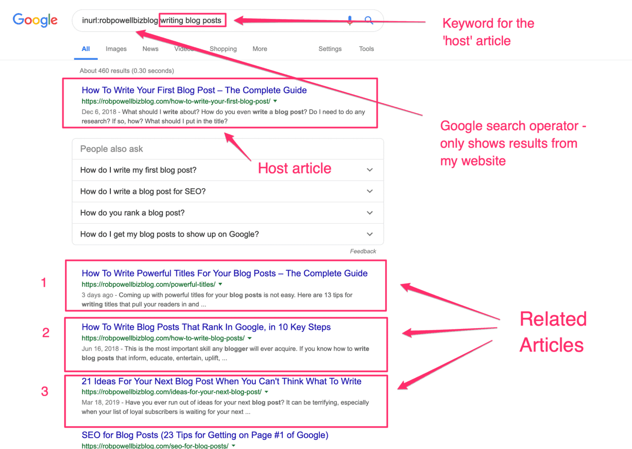 how to find topic clusters
