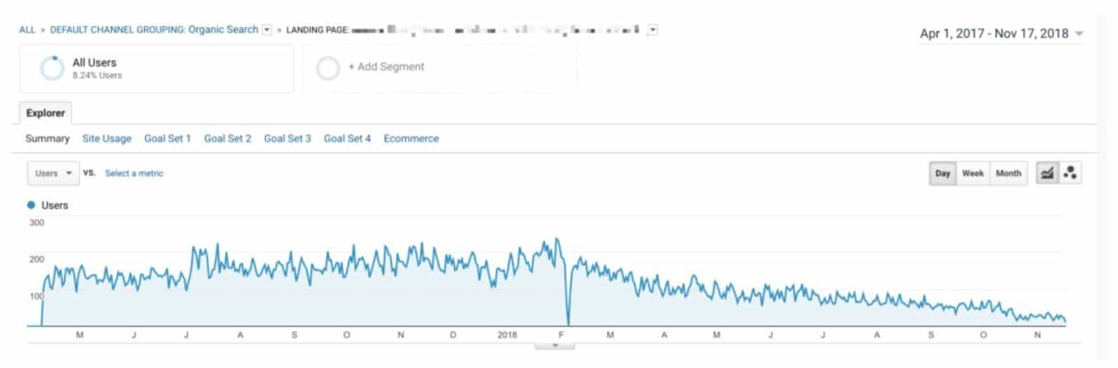 google freshness algorithm and content decay