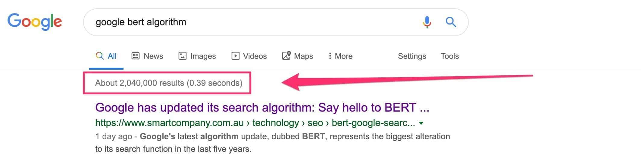 results in Google as a ranking predictor