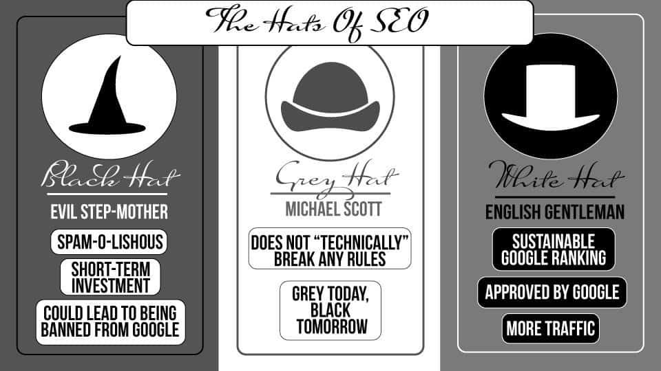 types of seo - gray hat