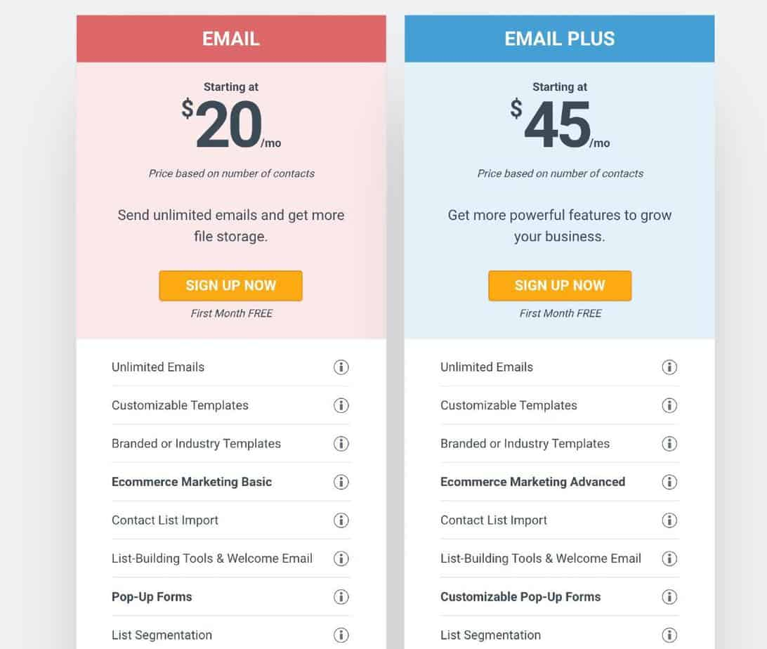 email marketing service constant contact - pricing