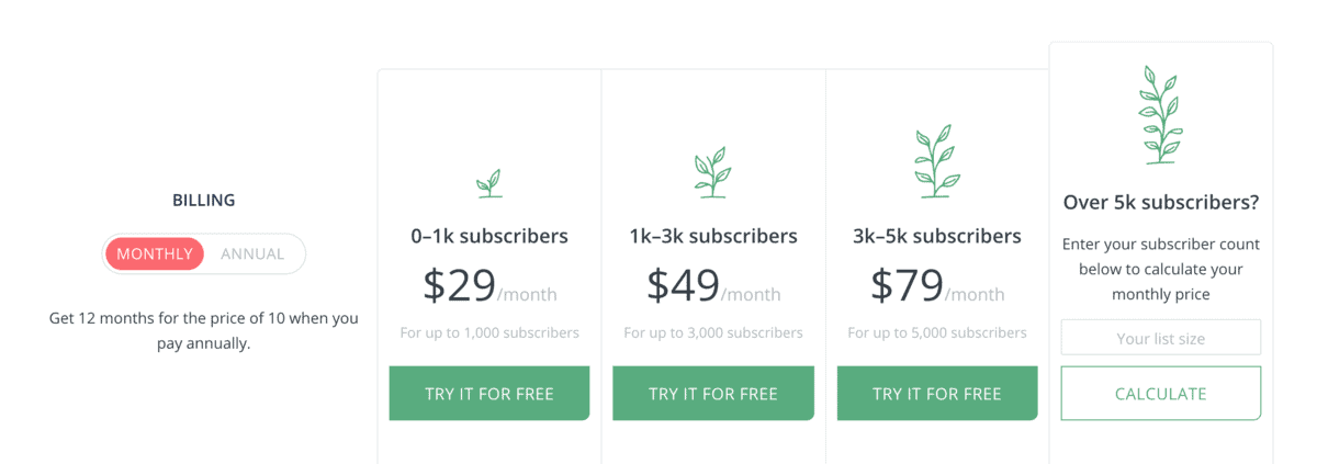 convertkit - pricing