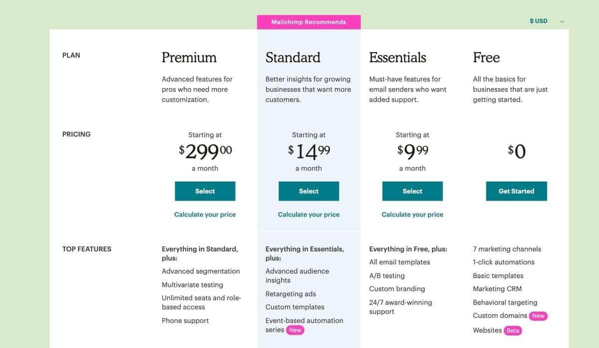 mailchimp - pricing