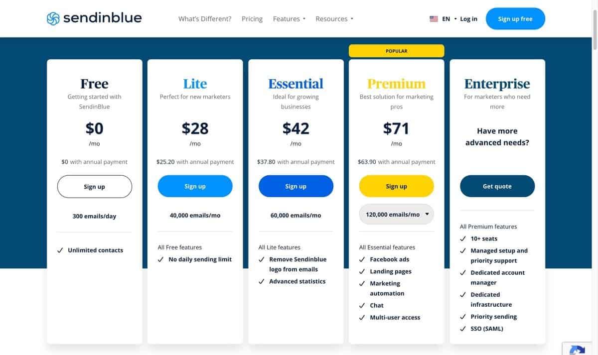 email marketing service - sendinblue - pricing