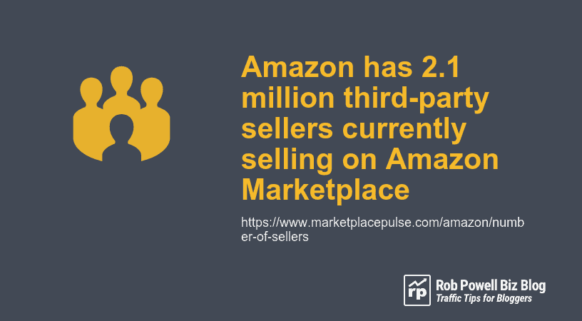 Amazon has 2.1 million third party sellers