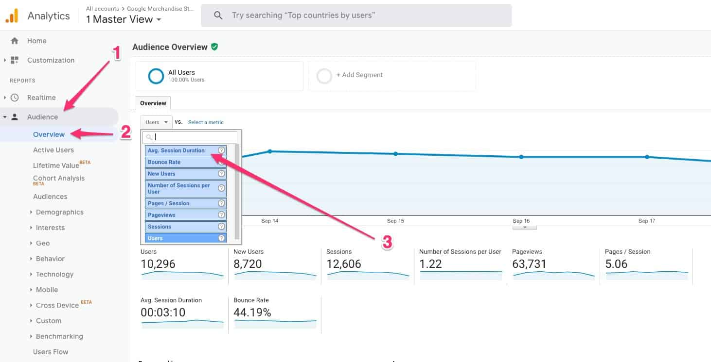 Audience > Overview > Average Session Duration in Google Analytics