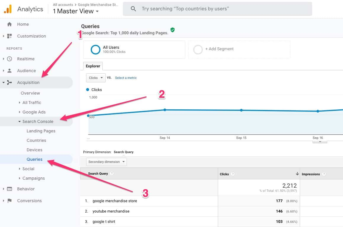 Acquisition > Search Console Queries in Google Analytics
