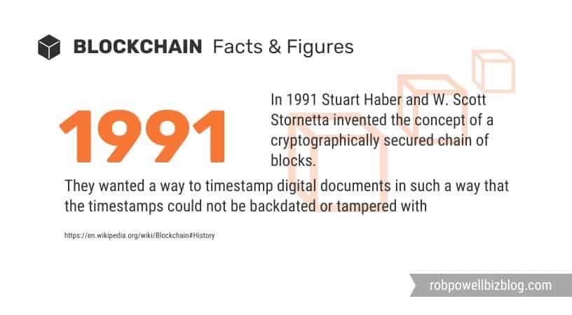 blockchain statistics