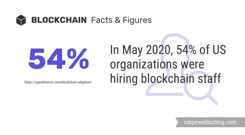 blockchain hiring staff