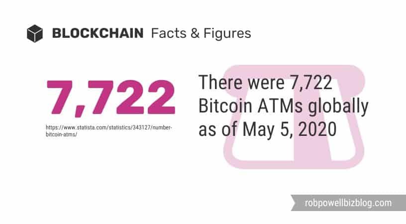 bitcoin ATMs globally