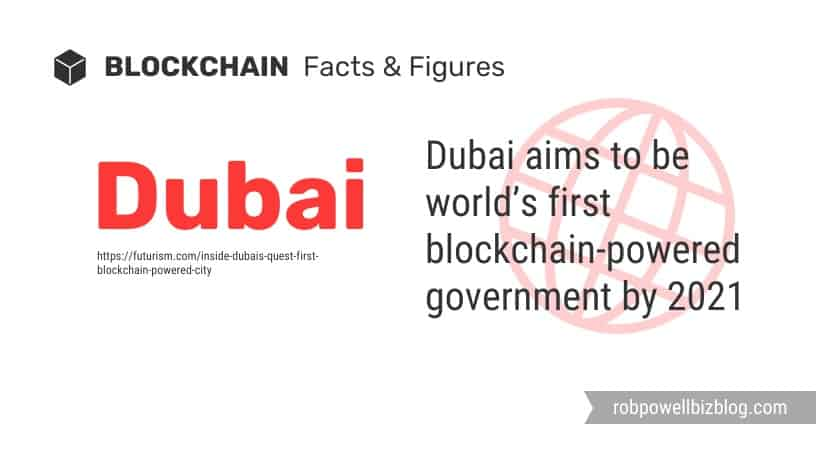 blockchain and Dubai