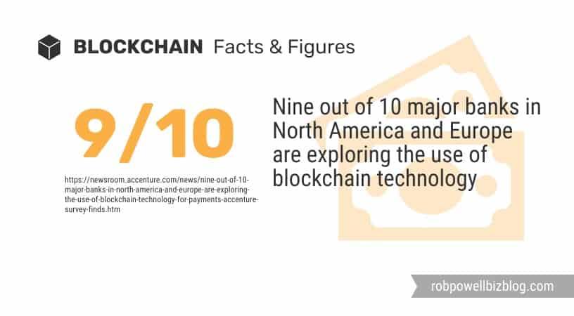 blockchain and major banks