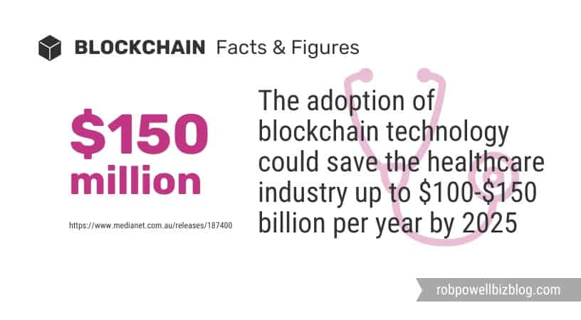 blockchain and healthcare industry