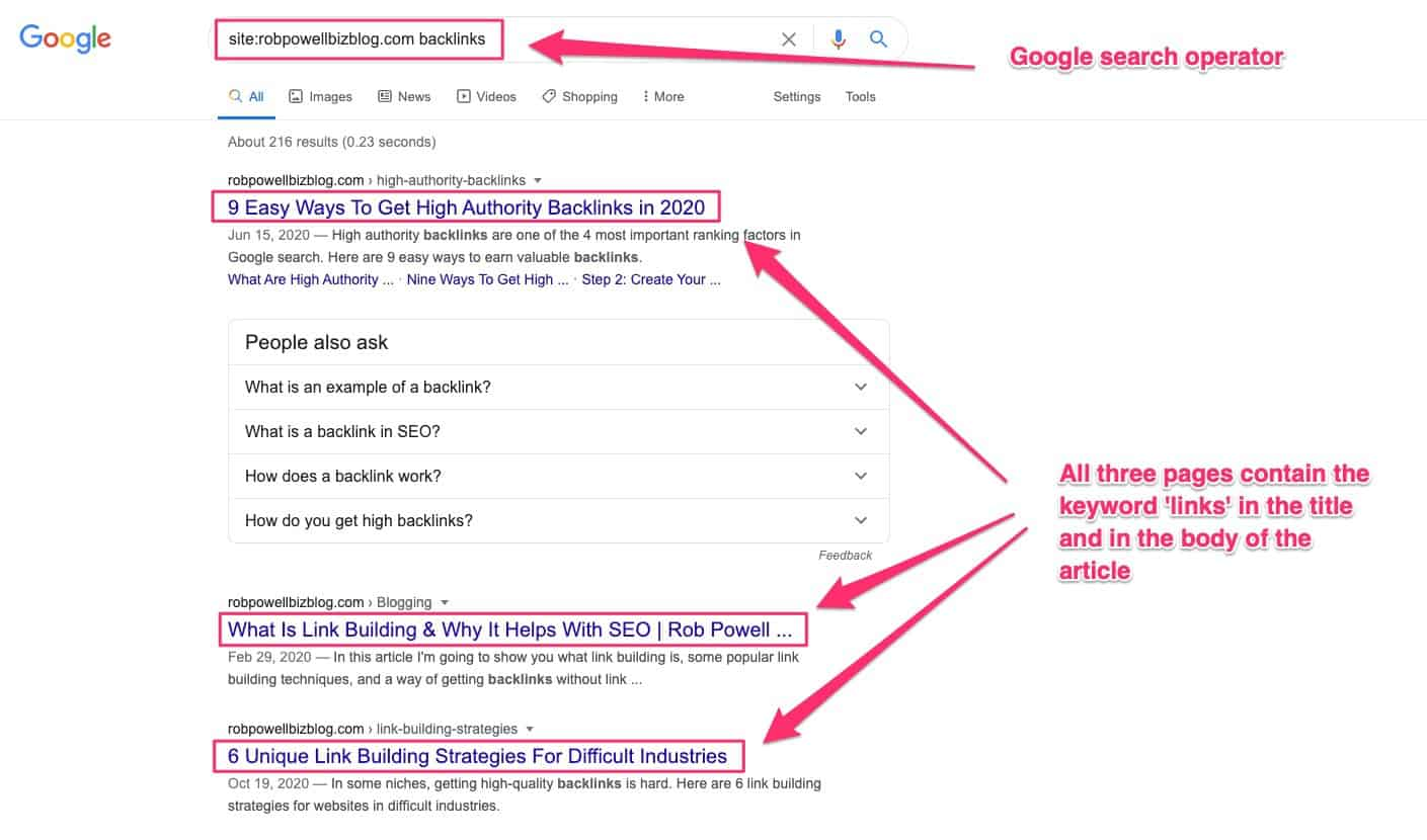 seo off-page techniques - related articles links