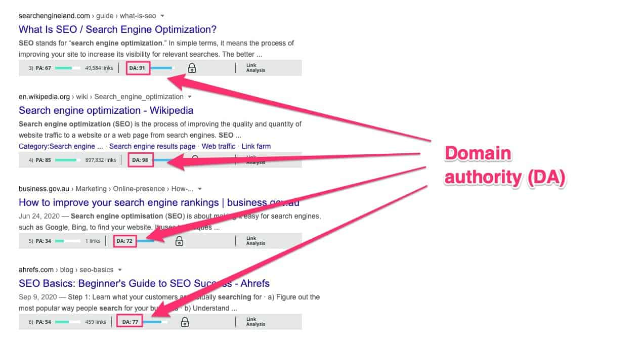 domain authority (DA) is a measure of how reliable and trustworthy a website is