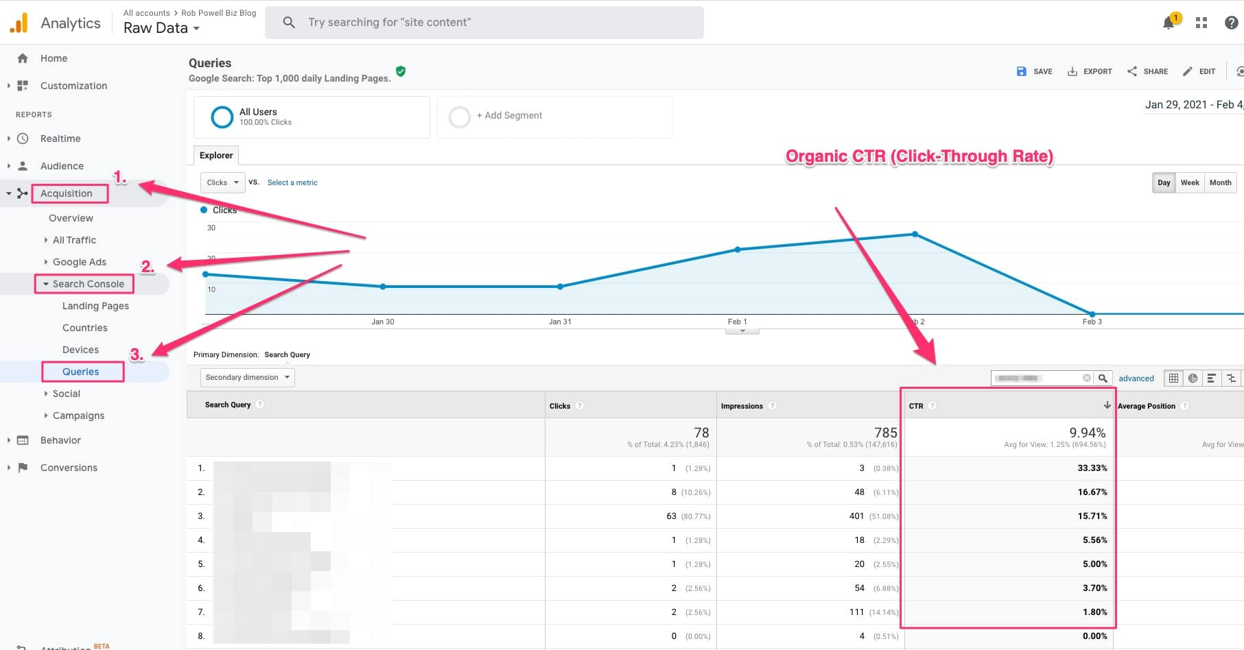 view SERP CTR in Google Analytics