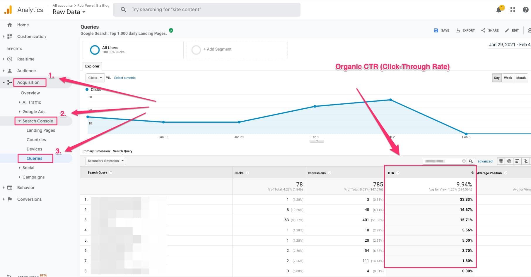 view SERP CTR in Google Analytics