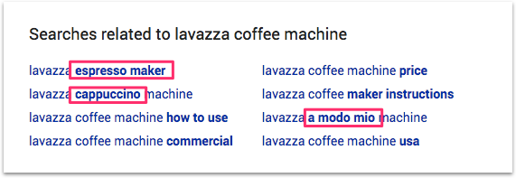 How to find LSI keywords - look in the 'Related Searches' section