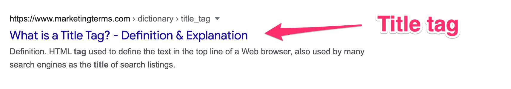 example of a title tag as displayed in a SERP snippet