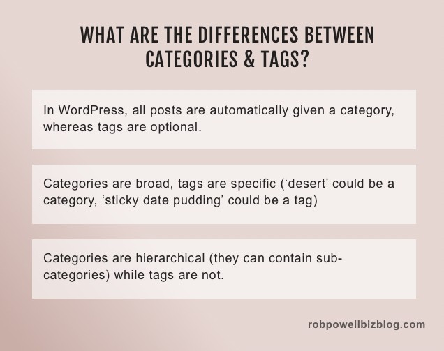 what are the differences between WordPress categories and tags