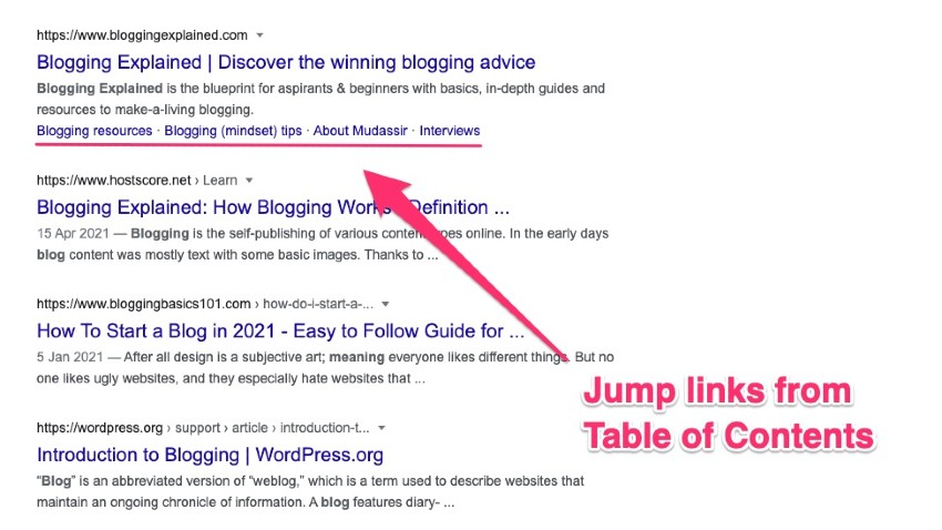 increase CTR from the SERPs