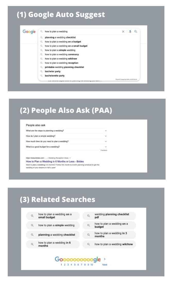 places to semantically related keywords